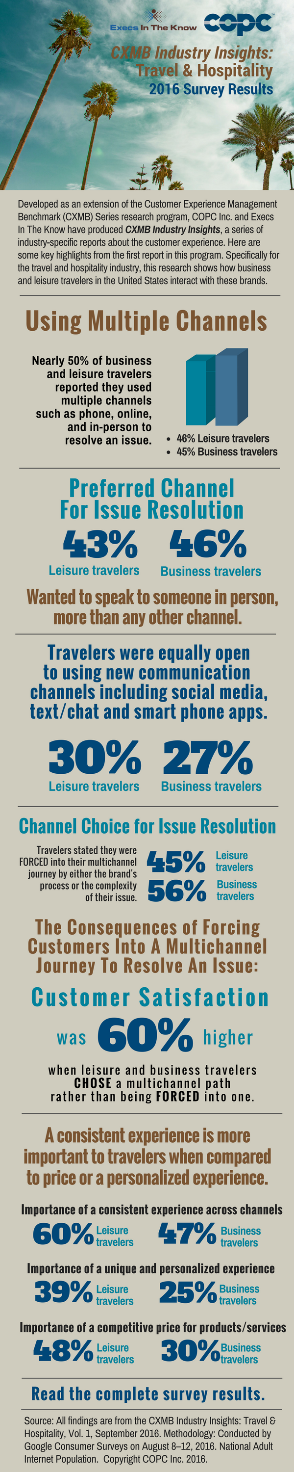 travel-survey-infographic-nov-2016-final